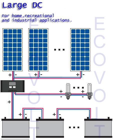 Electric Solar System High Design